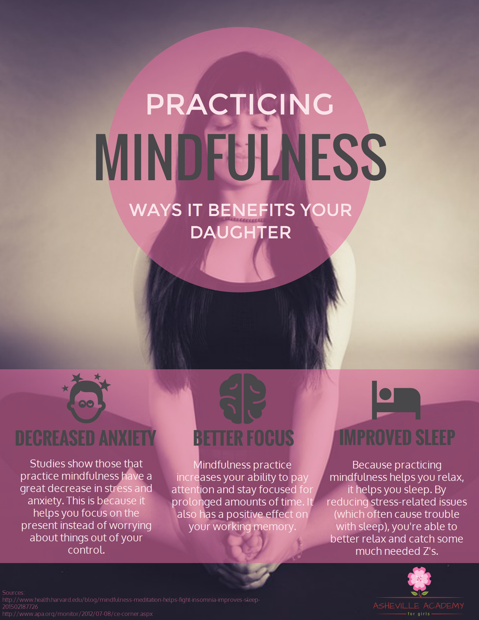 Practicing Mindfulness Benefits AAG (1)